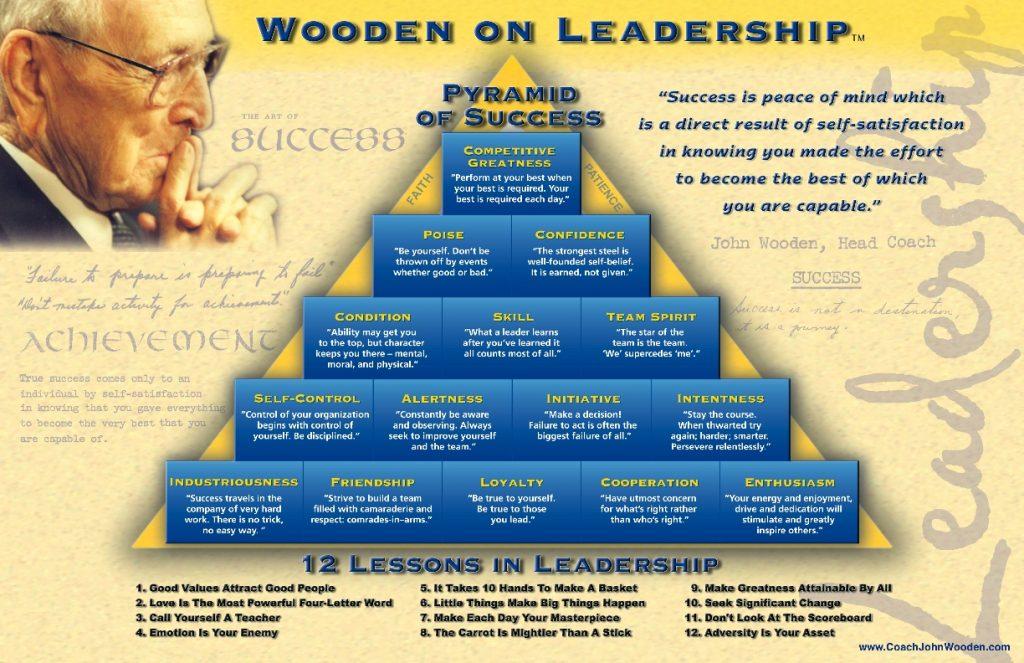成功のピラミッド