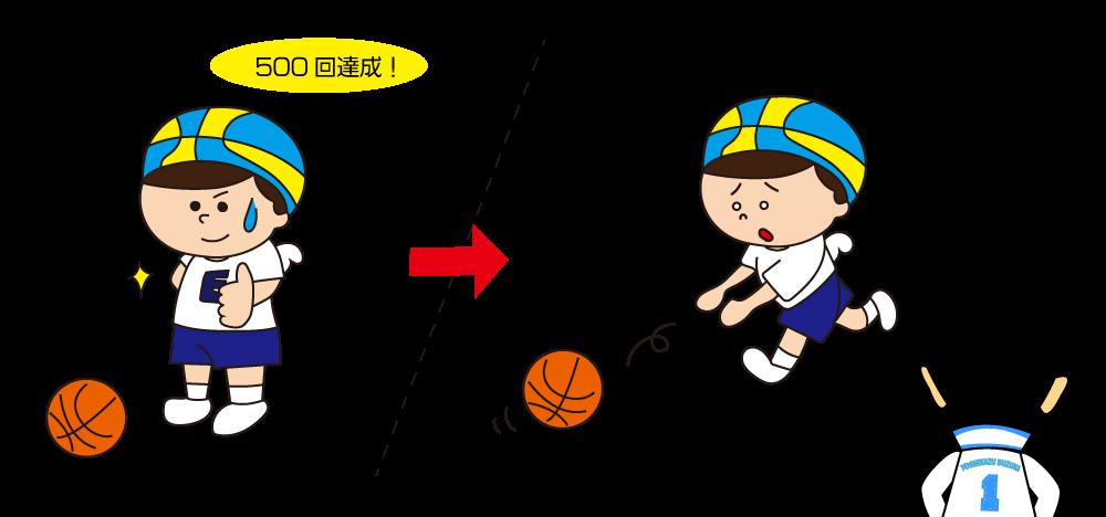 バスケットボールの家庭教師 エルトラック バスケ ブログ 自主練 ドリブル キャラクター プラスアルファ プラスアルファの魔法