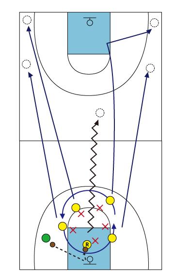 トランジション5対5コート図
