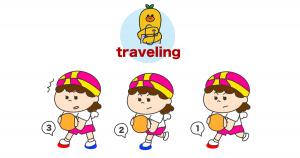 トラベリングの定義
