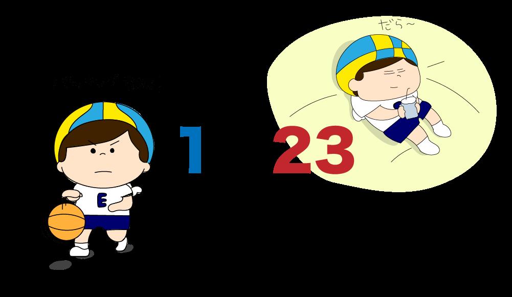 1対23の法則
