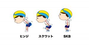 ヒンジ・スクワット・SKB