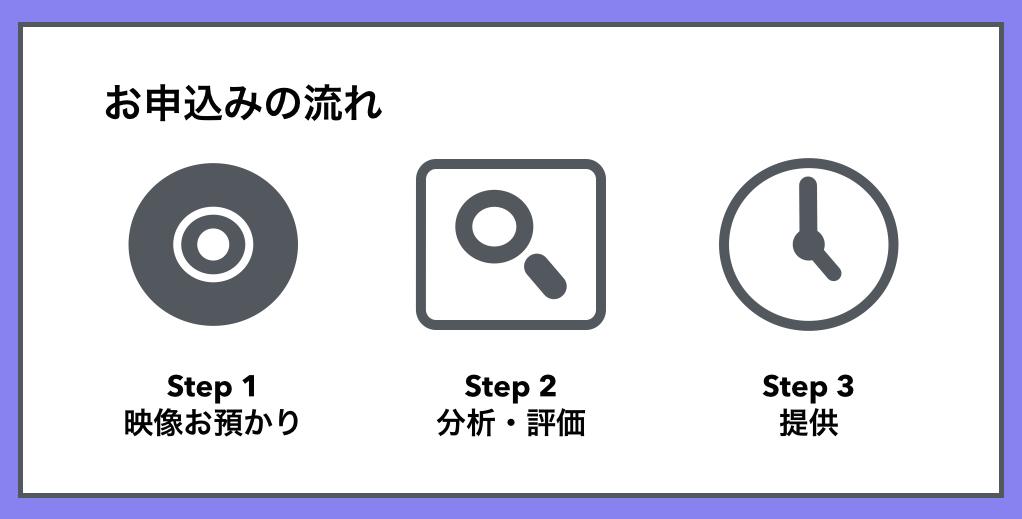 ID HP 2.001