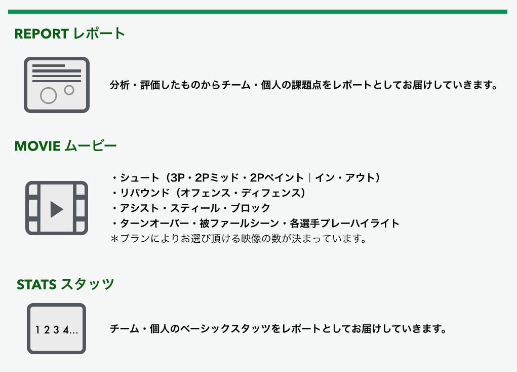 ID HP 5.006